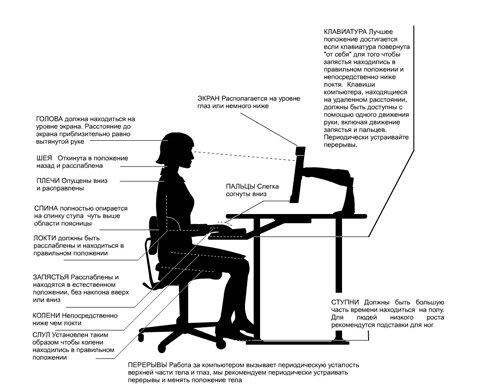 эргономика пользователя стационарного компьютера
